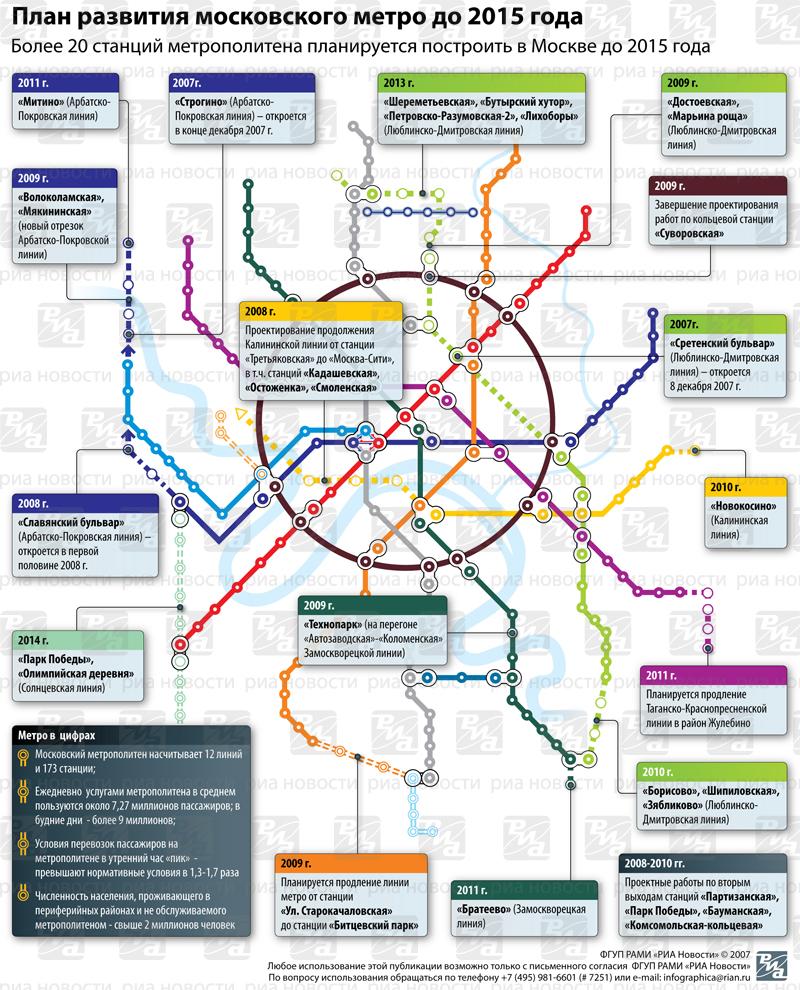 Метро московское схемы план